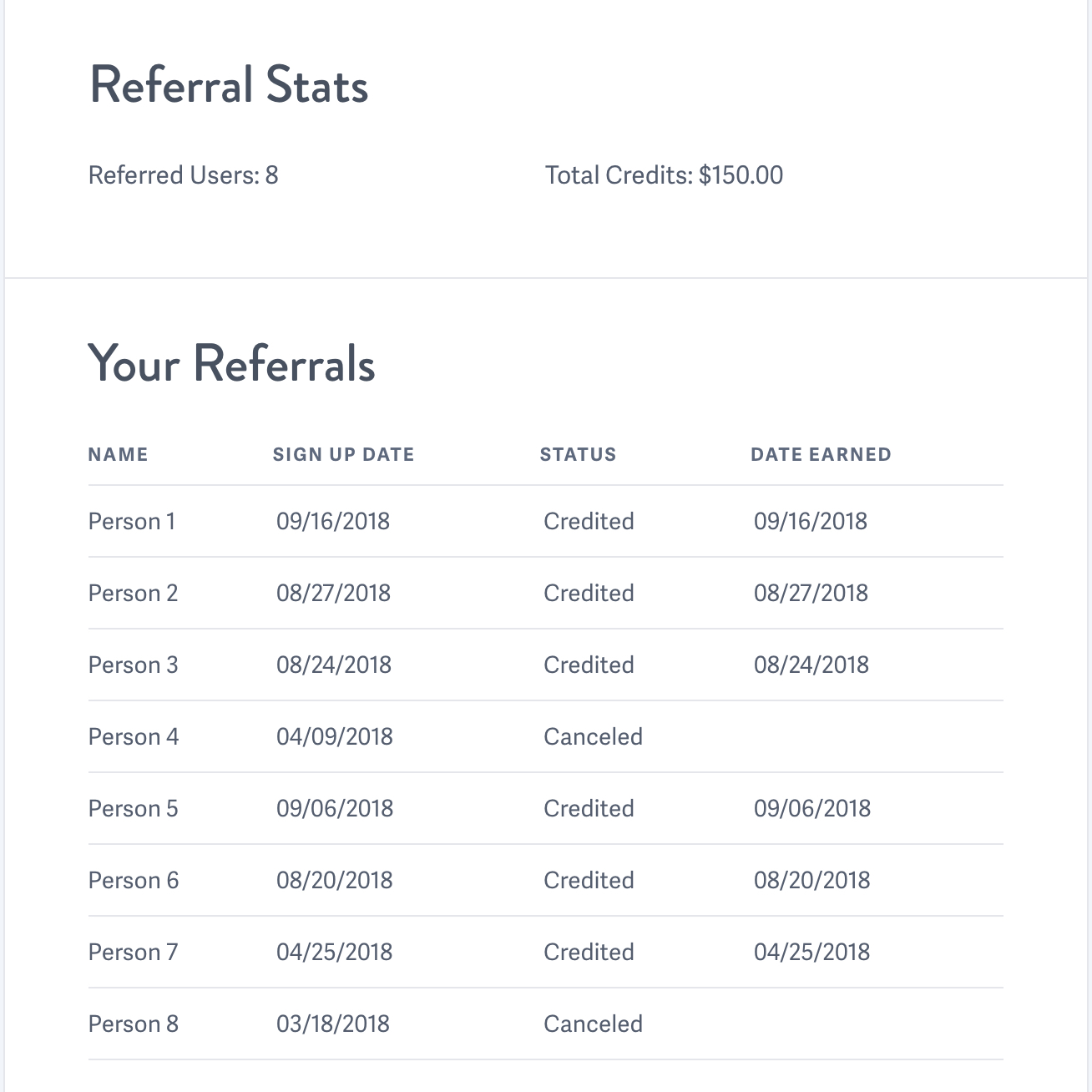 View your referral report