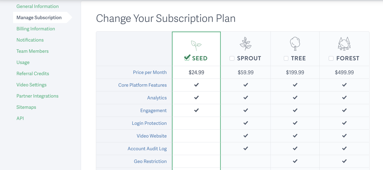Manage your SproutVideo plan